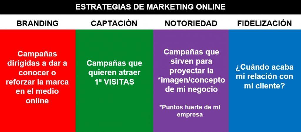Estrategias-marketing-online